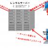 レンタルサーバーの契約とWordpressのインストール方法